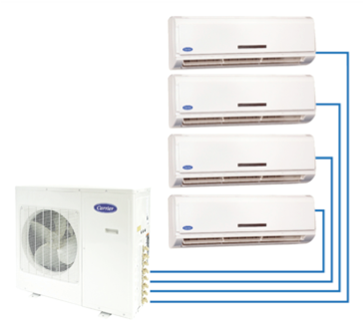 Ductless Mini Split Systems Richmond Va